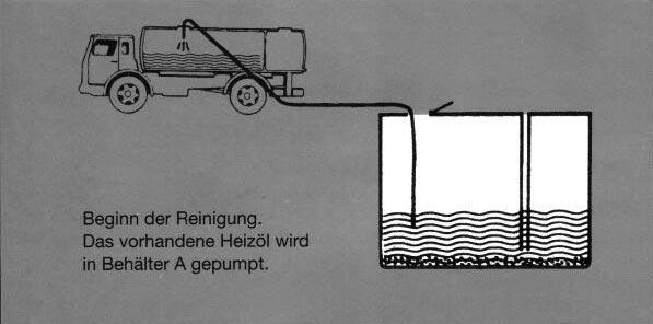 Tankreinigung: Schritt 1